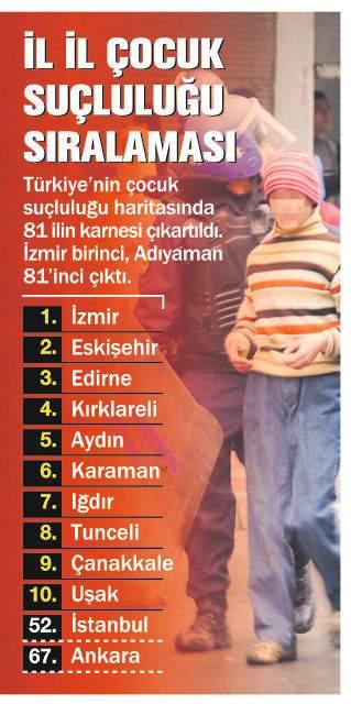 Türkiye'nin Suç Haritası 3
