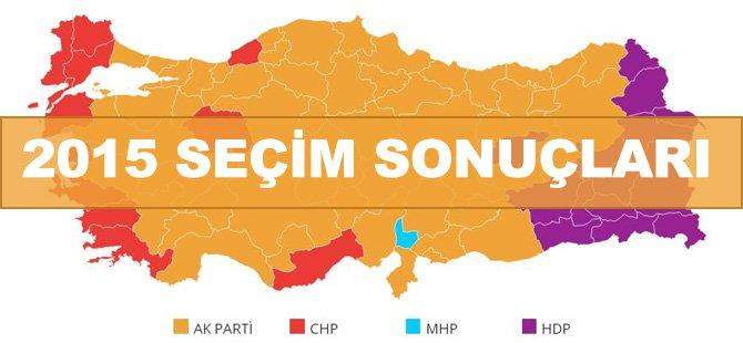 7 Haziran 2015 Türkiye Geneli Seçim Sonuçları