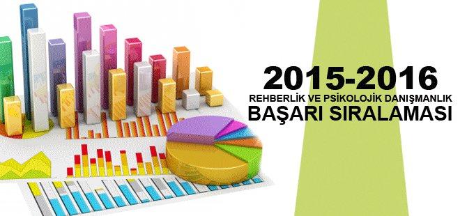 2015 2016 PDR Başarı Sıralaması