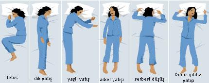 Uyku Pozisyonunuz Kişiliğinizi Belirliyor