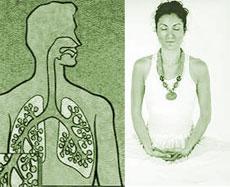 Kadına en büyük darbe doğum travması