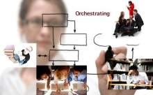 Öğrenen Organizasyonun Psikolojik Güçlendirme Üzerindeki Etkisi