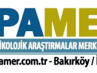 Özel Psikolog Bakırköy