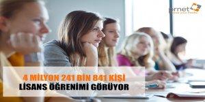 4 Milyon 241 Bin Kişi Lisans Öğrenimi Görüyor