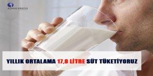 Yıllık Ortalama 17,8 Litre Süt Tüketiyoruz