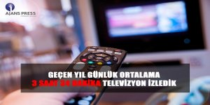 Geçen Yıl Ortalama 3 Saat 34 Dakika Televizyon İzledik