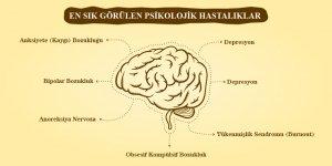 En sık görülen psikolojik hastalıklar
