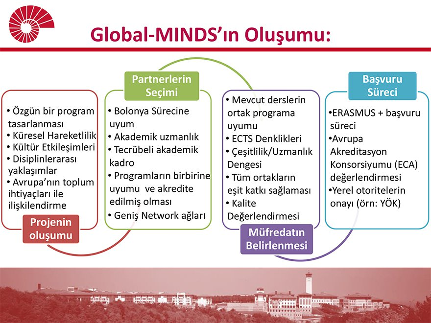 global-minds-001.jpg
